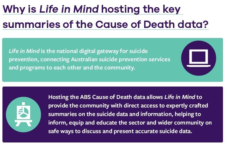 National Suicide Data - Life in Mind Australia